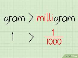 Mg To Grams Chart How To Convert Grams To Milligrams 6 Steps With Pictures