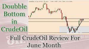 Zinc Chart Moneycontrol Crude Oil Complete Analysis For June 2019 Live Chart Explained