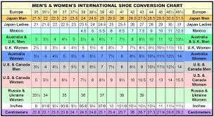 Shoe Conversion Mexico Online Charts Collection
