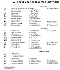 Tampa Bay Depth Chart 2018