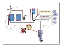 simple electric motor wiring diagrams electrical motor wiring simple electric motor wiring diagrams best electrical wiring diagrams motor starters