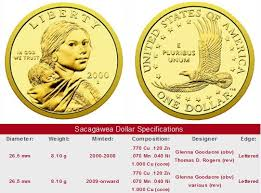 Sacagawea Gold Dollar Value Chart Us Coins Values December 2019