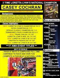 Racing Sponsorship Resume Template Motocross Sponsorship Resume