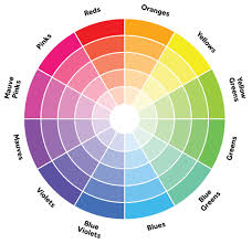 Interior Color Theory Magnificent With Interior And Color Theory Interior  Home