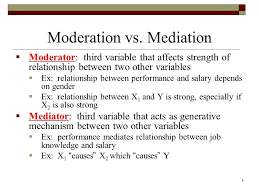 Moderator Vs Mediator Moderator Vs Mediator Variable Research Variables Research
