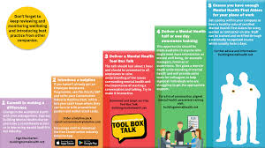 Resources Building Mental Health