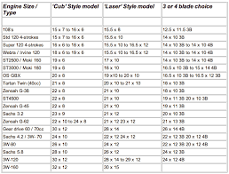 Outboard Motor Size Chart Boat Engine Boat Engine Sizes