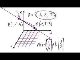 equation of a line in 3d space from two