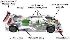 electric car motor horsepower. Lola-Drayson Electric Race Car Motor Horsepower