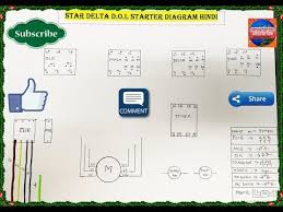 Type 2 Coordination Chart For Star Delta Starter L T Videos Matching 3 Phase Star Delta Starter Complete Control