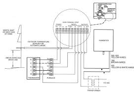 aprilaire humidifier wiring diagram aprilaire humidifier installation instructions at Humidifier To Furnace Wiring Diagram