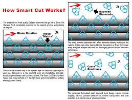 Fastcut Tool Chart Diamond Tools Usage Instructions
