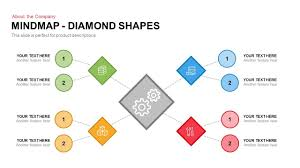Caltrans Org Chart Mindmap Diamond Shapes Powerpoint And Keynote Template