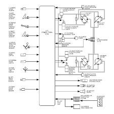 cat 3126 high pressure oil sensor location on engine c13 cat cat c13 engine wiring diagram cat get image about wiring