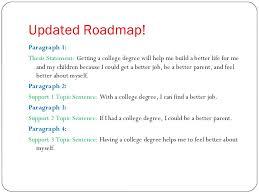 the essay roadmap 14