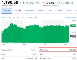 Cryptocurrency Market Capitalization Chart Amazon Ethereum