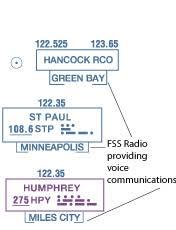 how to read faa sectional charts faa aeronautical chart users guide