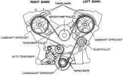 sohc engine timing marks questions answers pictures fixya 95ca36c jpg