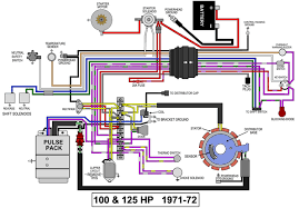 evinrude wiring diagram outboards wiring diagram 15hp Johnson Outboard Wiring Schematic evinrude wiring diagram outboards with mastertech marine evinrude johnson outboard wiring diagrams l e28973f9c61960b0 jpgresizeu003d6652c463 Johnson Outboard Electrical Diagram