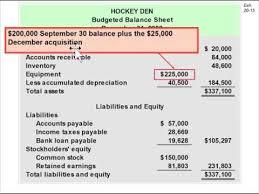 income tax payable balance sheet preparing a budgeted balance sheet youtube