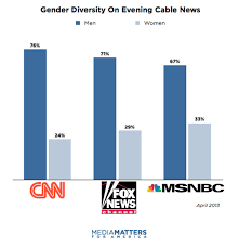 Report Diversity On Evening Cable News In 13 Charts Media