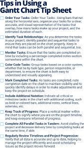 Gantt Chart Basics How To Videos Smartsheet