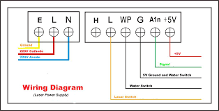 mactron inc wiring diagram of laser power supply