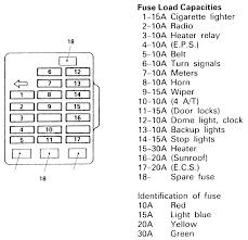 1991 toyota camry fuse diagram wiring diagram local 94 toyota camry fuse diagram wiring diagram 1991 toyota camry fuse box diagram 1991 toyota camry fuse diagram