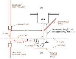 kitchen sink drain rough in height best kitchen sink plumbing bathroom