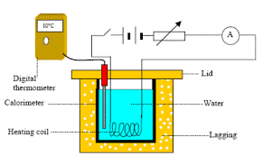 kilowatt hour meter schematic diagram wirdig wiring diagram of kilowatt hour meter wiring circuit and schematic