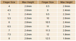 Ring Blank Size Chart Ring Blanks