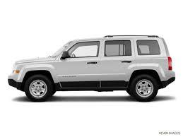 jeep patriot 2014 white. Interesting Jeep 2014 Jeep Patriot FWD Sport SUV To White P