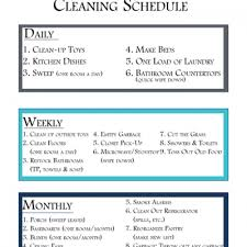 Daily Weekly Monthly Chores Daily Weekly Monthly Cleaning List Your Modern Family