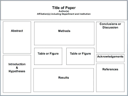 Black Tri Fold Poster Board Fold Presentations Scnews Co