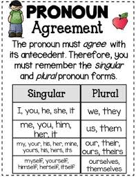 Pronoun Antecedent Agreement Pronoun Antecedent Agreement Sort By Rock Paper Scissors Tpt