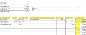 Forecast Budget Template Best Of Sample Sales Forecast Spreadsheet Good Resume Example School