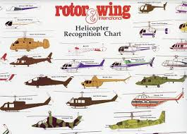 Helicopter Recognition Chart 22 Correct Rotor And Wing Helicopter Recognition Chart