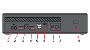 get to know xbox one or xbox one s console buttons and ports drawing of the back of the xbox one s console features numbered to correspond to