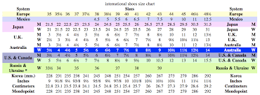 High Quality Good Feet Size Chart Juniors Large Size Chart