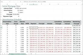 loan amortization excel extra payments excel balloon payment mymuso co