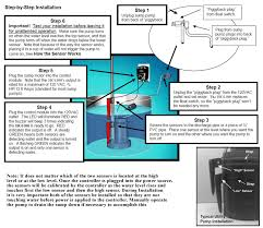 wiring diagram for sump pump switch the wiring diagram hi lo pump float switches for outdoor installation wiring diagram