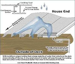 lock dry decking. Delighful Dry Learn How LockDry Waterproof Decking Creates A Dry Space Under Your Deck In Lock Dry R
