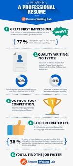 20 Best Resume Writing Online Images On Pinterest Resume Writing