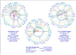 Picture 171 Astrology Stock Market Astrology Chart
