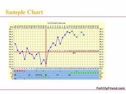 How To Fertility Chart Video Series Fertility Baby
