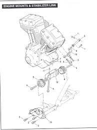ironhead chopper wiring diagram ironhead image sportster engine mount diagram sportster auto wiring diagram on ironhead chopper wiring diagram