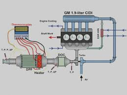 elegant of ac generator wiring schematic magnificent lima diagram Generator Installation Diagram wonderful of ac generator wiring schematic electric diagram eee electronics electrical components