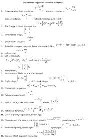 must know topics formulae for neet ug