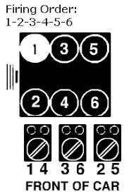 oldsmoblile cutlass firing order diagram fixya 5aaa3e3 gif