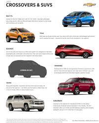 2018 Chevrolet Traverse Crossover